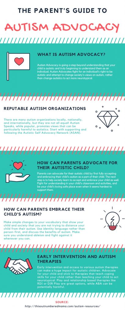 Self-Advocacy Explained: The Practical Guide to Autism for Parents