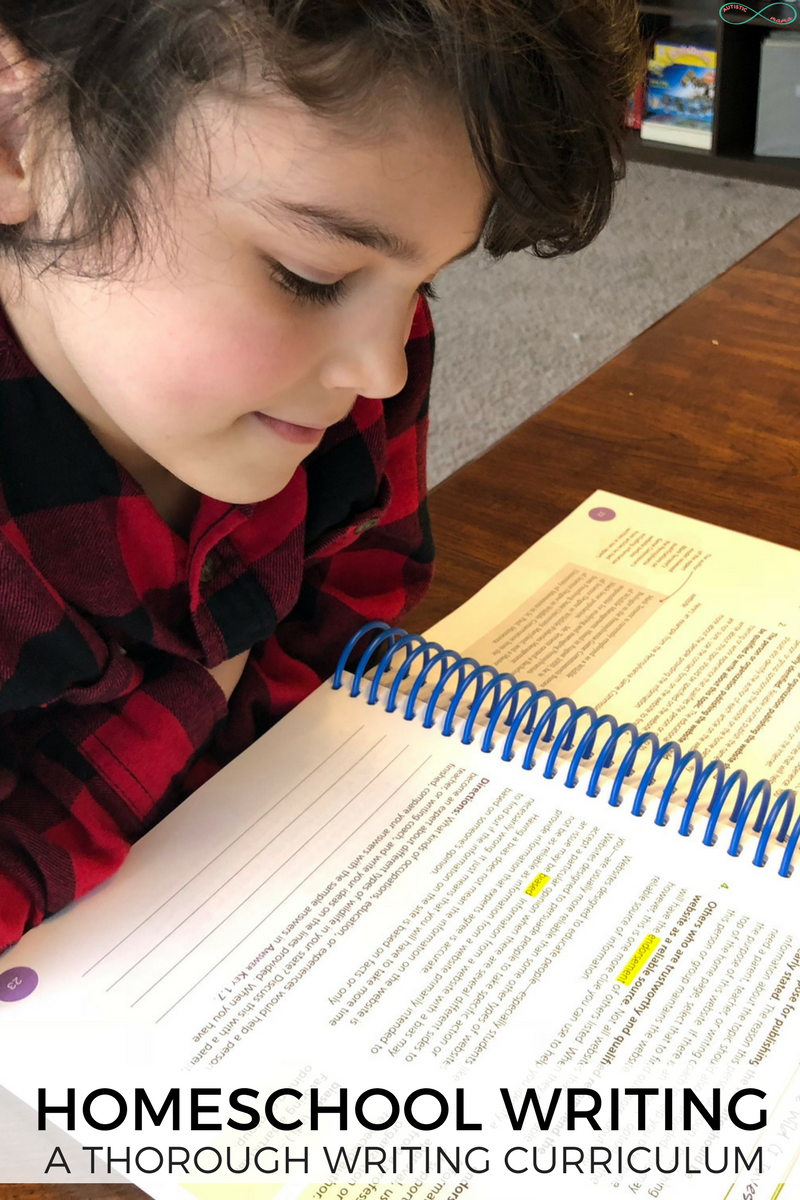 Writers in Residence™ | A Thorough Homeschool Writing Curriculum